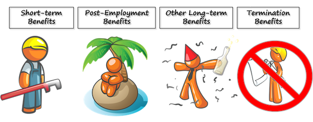 EmployeeBenefits