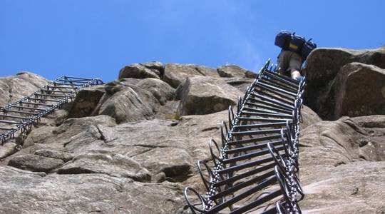 Reserving Techniques – Chain-Ladder