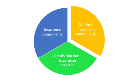 InsuranceComponent